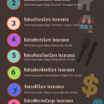 Produk Asuransi Raksa Pratikara 2