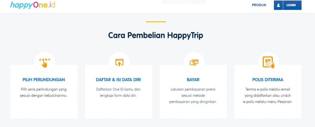 Cara Membeli happyTrip via happyOne.id