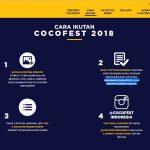 Cara Ikutan Cocofest Indonesia